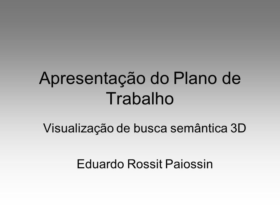 Apresentação do Plano de Trabalho Visualização de busca semântica 3D Eduardo Rossit Paiossin