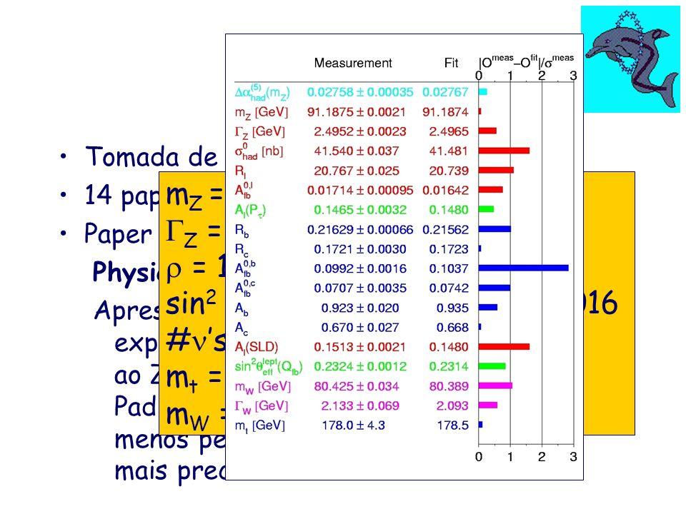 Delphi Tomada de dados finalizada em 2000 14 papers publicados em 2006 Paper de maior impacto: Physics Reports 427 (2006) 257-454 Apresenta os resultados combinados dos 4 experimentos de LEP e do SLC relativos ao Z e as medidas de precisão do Modelo Padrão.