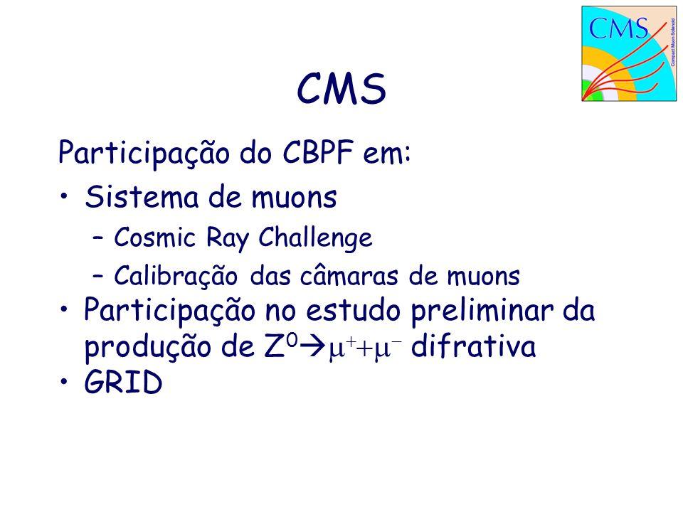 CMS Participação do CBPF em: Sistema de muons –Cosmic Ray Challenge –Calibração das câmaras de muons Participação no estudo preliminar da produção de Z 0 difrativa GRID