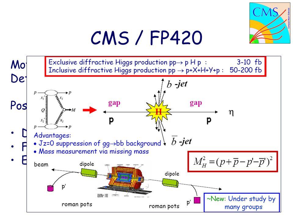 CMS / FP420 Motivação principal: Produção difrativa de Higgs Detetores tipo Roman Pot a 420 mts do CMS Possibilidades de Colaboração: Detectores de Si 3D resistentes a radiação Fontes de alimentação resistentes a radiação Eletrônica FE