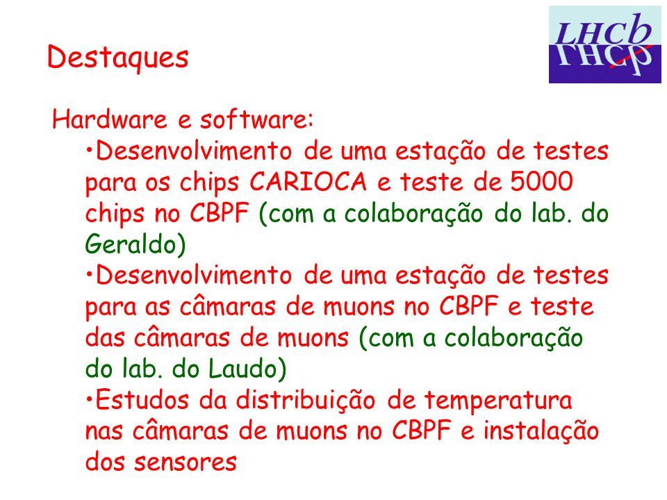 Destaques Hardware e software: Desenvolvimento de uma estação de testes para os chips CARIOCA e teste de 5000 chips no CBPF (com a colaboração do lab.