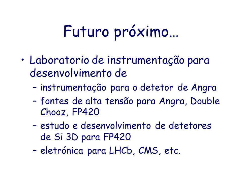 Futuro próximo… Laboratorio de instrumentação para desenvolvimento de –instrumentação para o detetor de Angra –fontes de alta tensão para Angra, Double Chooz, FP420 –estudo e desenvolvimento de detetores de Si 3D para FP420 –eletrónica para LHCb, CMS, etc.