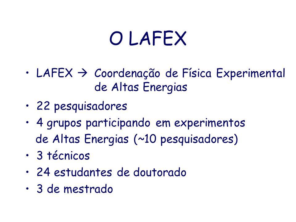 O LAFEX LAFEX 22 pesquisadores 4 grupos participando em experimentos de Altas Energias (~10 pesquisadores) 3 técnicos 24 estudantes de doutorado 3 de mestrado Coordenação de Física Experimental de Altas Energias