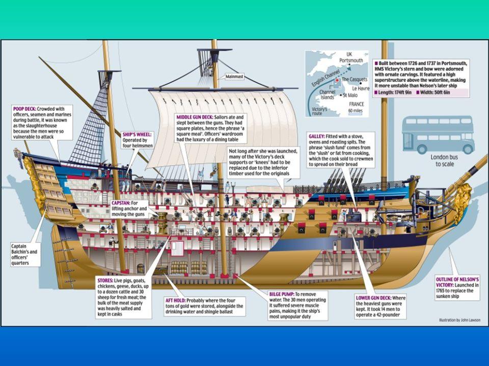 O HMS Victory é o navio de guerra mais antigo ainda em serviço. Navio almirante de Horatio Nelson comandante da frota britânica que derrotou a esquadr