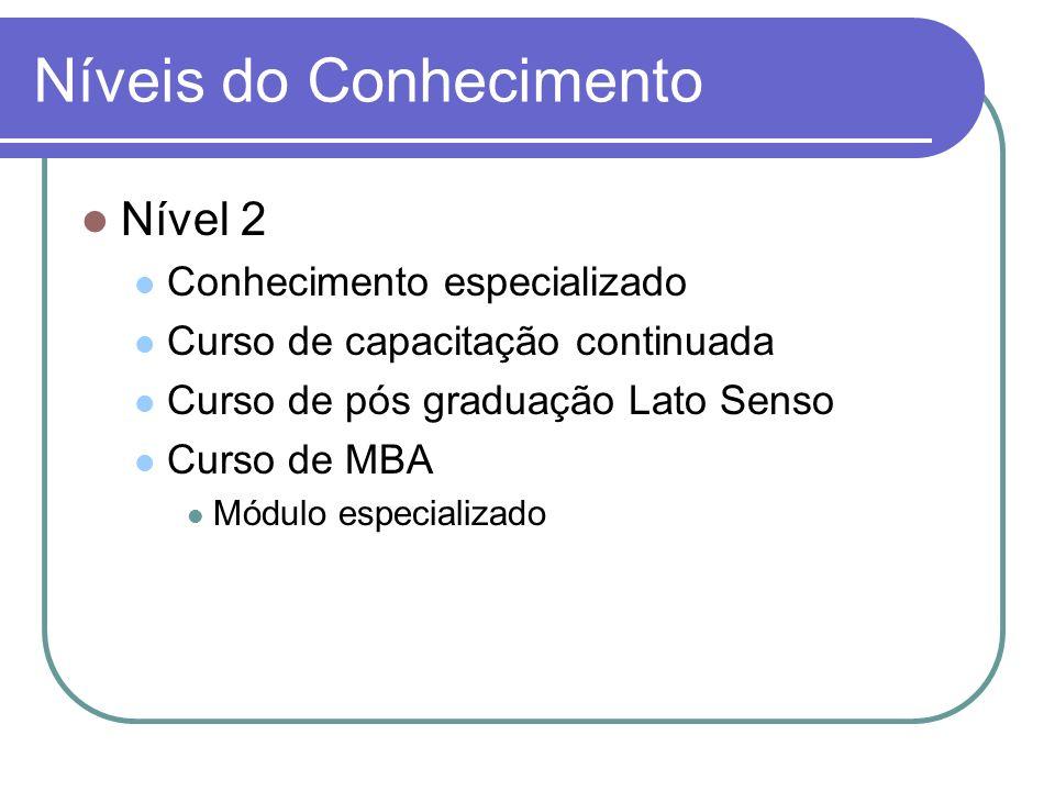 Níveis do Conhecimento Nível 2 Conhecimento especializado Curso de capacitação continuada Curso de pós graduação Lato Senso Curso de MBA Módulo especi