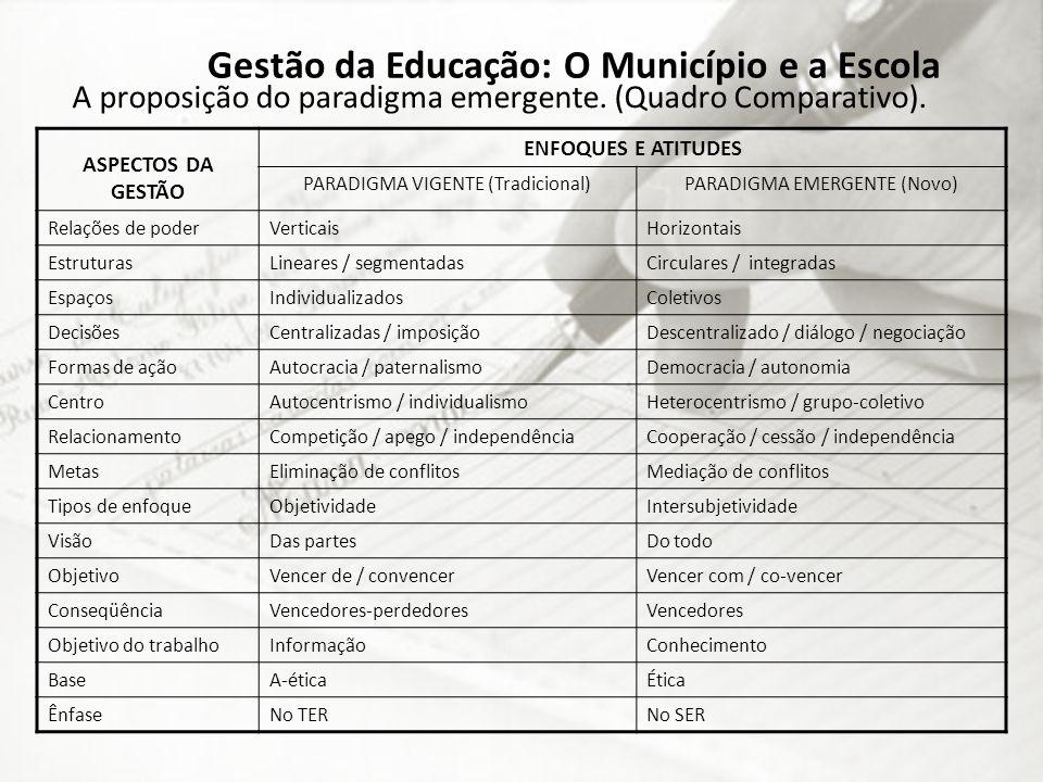 Gestão da Educação: O Município e a Escola A proposição do paradigma emergente. (Quadro Comparativo). ASPECTOS DA GESTÃO ENFOQUES E ATITUDES PARADIGMA