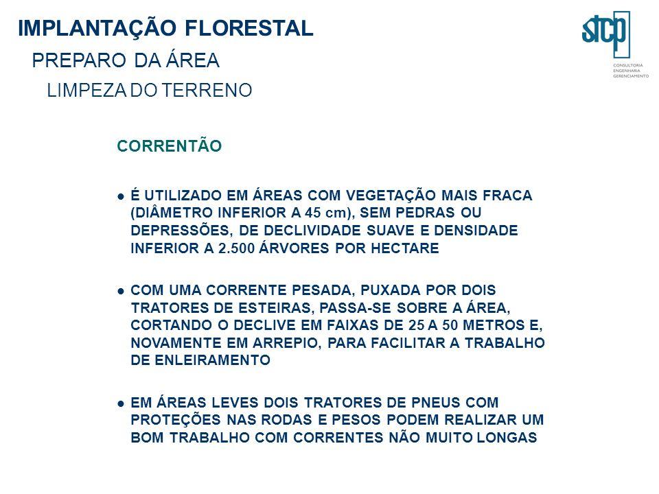 CORRENTÃO É UTILIZADO EM ÁREAS COM VEGETAÇÃO MAIS FRACA (DIÂMETRO INFERIOR A 45 cm), SEM PEDRAS OU DEPRESSÕES, DE DECLIVIDADE SUAVE E DENSIDADE INFERIOR A 2.500 ÁRVORES POR HECTARE COM UMA CORRENTE PESADA, PUXADA POR DOIS TRATORES DE ESTEIRAS, PASSA-SE SOBRE A ÁREA, CORTANDO O DECLIVE EM FAIXAS DE 25 A 50 METROS E, NOVAMENTE EM ARREPIO, PARA FACILITAR A TRABALHO DE ENLEIRAMENTO EM ÁREAS LEVES DOIS TRATORES DE PNEUS COM PROTEÇÕES NAS RODAS E PESOS PODEM REALIZAR UM BOM TRABALHO COM CORRENTES NÃO MUITO LONGAS IMPLANTAÇÃO FLORESTAL PREPARO DA ÁREA LIMPEZA DO TERRENO