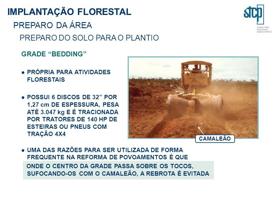 IMPLANTAÇÃO FLORESTAL PREPARO DA ÁREA PREPARO DO SOLO PARA O PLANTIO GRADE BEDDING PRÓPRIA PARA ATIVIDADES FLORESTAIS POSSUI 6 DISCOS DE 32 POR 1,27 cm DE ESPESSURA, PESA ATÉ 3.047 kg E É TRACIONADA POR TRATORES DE 140 HP DE ESTEIRAS OU PNEUS COM TRAÇÃO 4X4 UMA DAS RAZÕES PARA SER UTILIZADA DE FORMA FREQUENTE NA REFORMA DE POVOAMENTOS É QUE ONDE O CENTRO DA GRADE PASSA SOBRE OS TOCOS, SUFOCANDO-OS COM O CAMALEÃO, A REBROTA É EVITADA CAMALEÃO