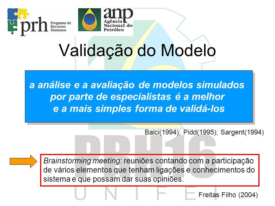 Validação do Modelo a análise e a avaliação de modelos simulados por parte de especialistas é a melhor e a mais simples forma de validá-los a análise