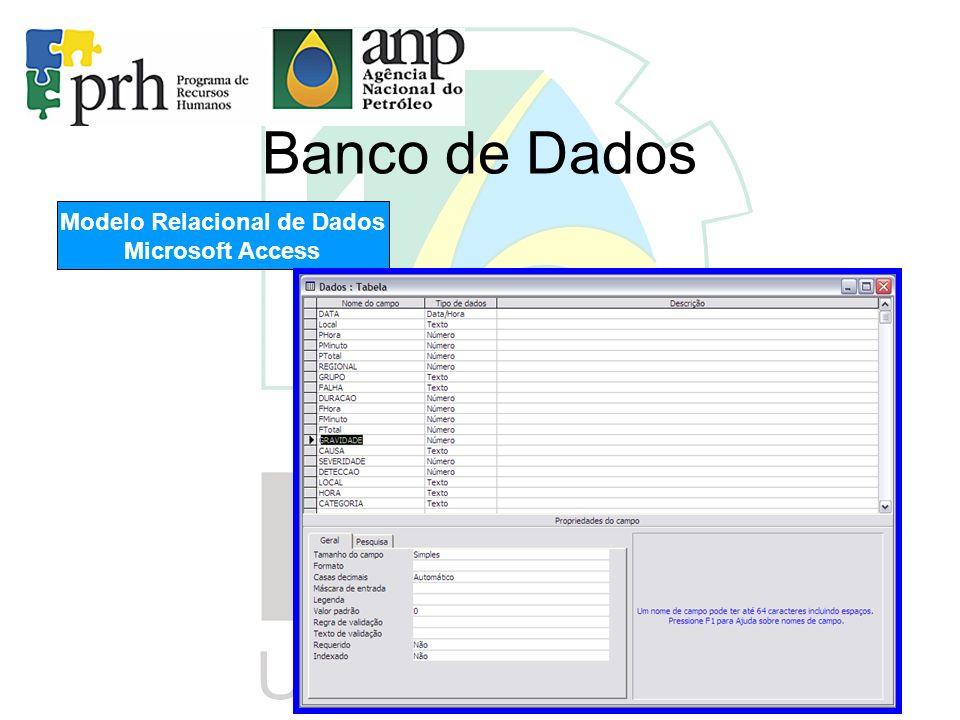 Banco de Dados Modelo Relacional de Dados Microsoft Access