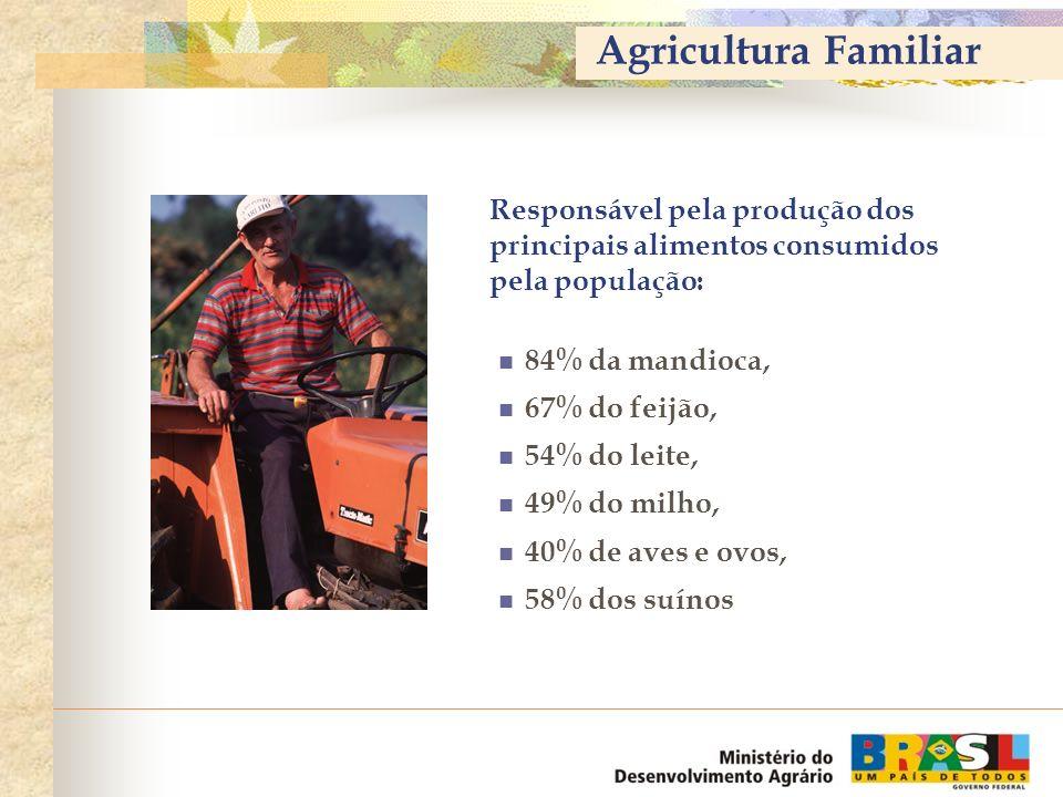 1) Ampla renegociação de dívidas da agricultura familiar: 850 mil contratos; R$ 2,45 bilhões.