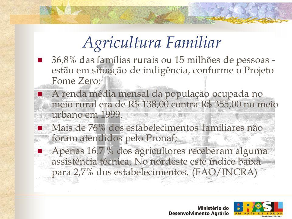 O p o r t u n i d a d e Agricultura Familiar