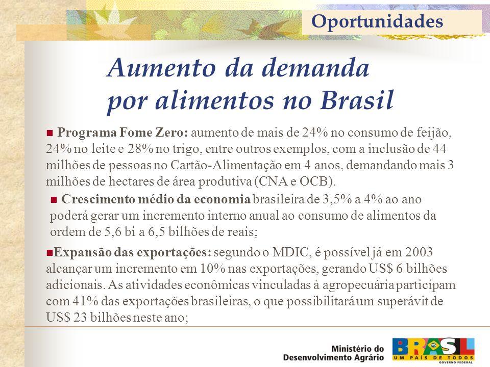 Pronaf Mulher Criação do Pronaf Mulher, possibilitando o acesso de créditos 50% superiores aos limites dos Grupos C e D para apoio às atividades geradoras de renda desenvolvidas por mulheres.