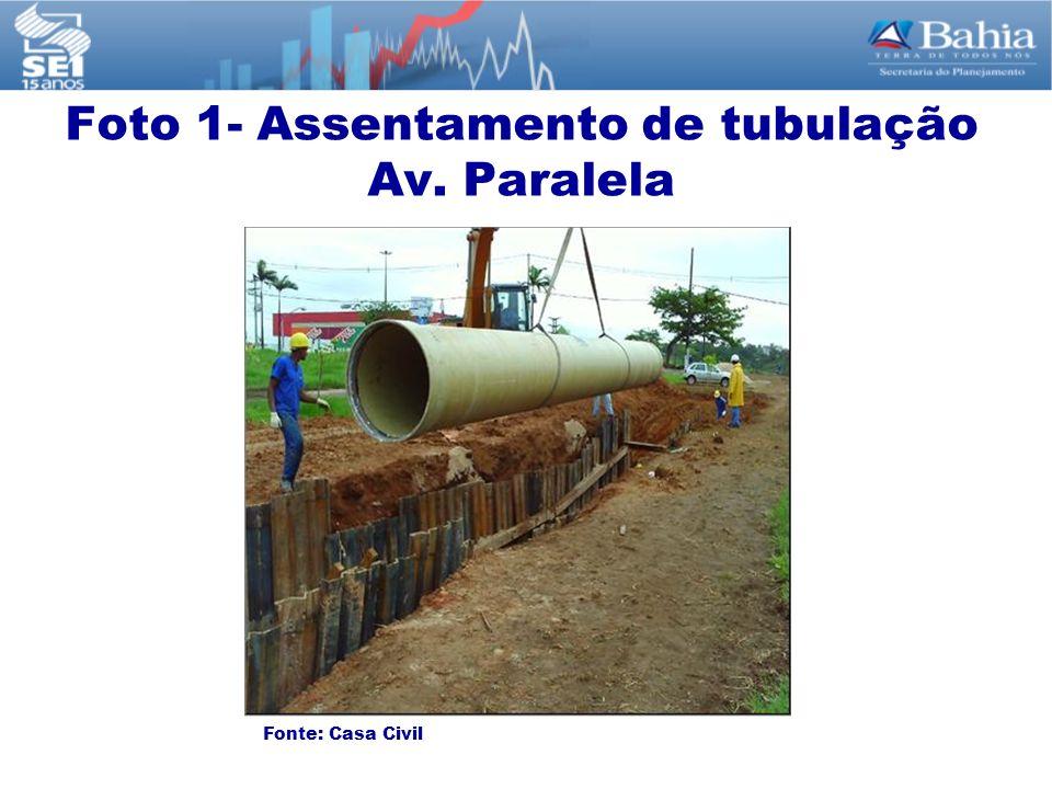 Fonte: Casa Civil Foto 1- Assentamento de tubulação Av. Paralela