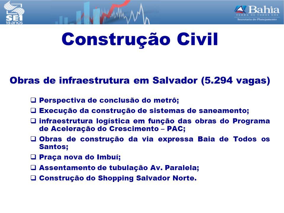 Perspectiva de conclusão do metrô; Execução da construção de sistemas de saneamento; infraestrutura logística em função das obras do Programa de Acele