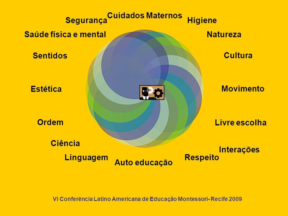 VI Conferência Latino Americana de Educação Montessori- Recife 2009 Um espaço de movimento para exercitar as responsabilidades com bem estar comum..