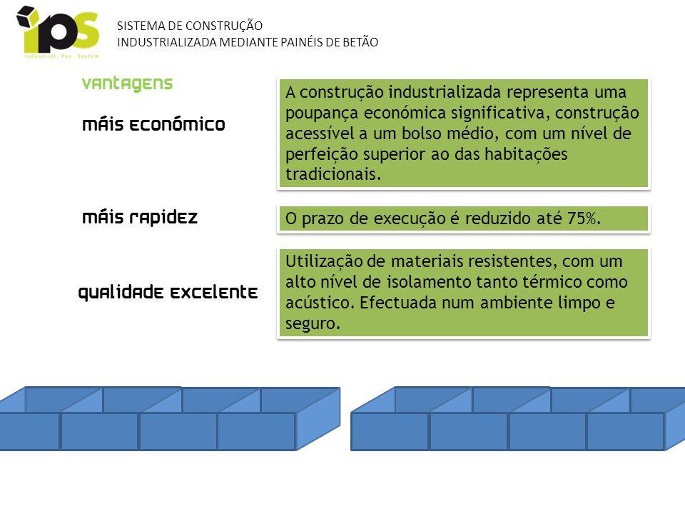 vAntaGENS MáIs rapidez O prazo de execução é reduzido até 75%. MáIs económico A construção industrializada representa uma poupança económica significa