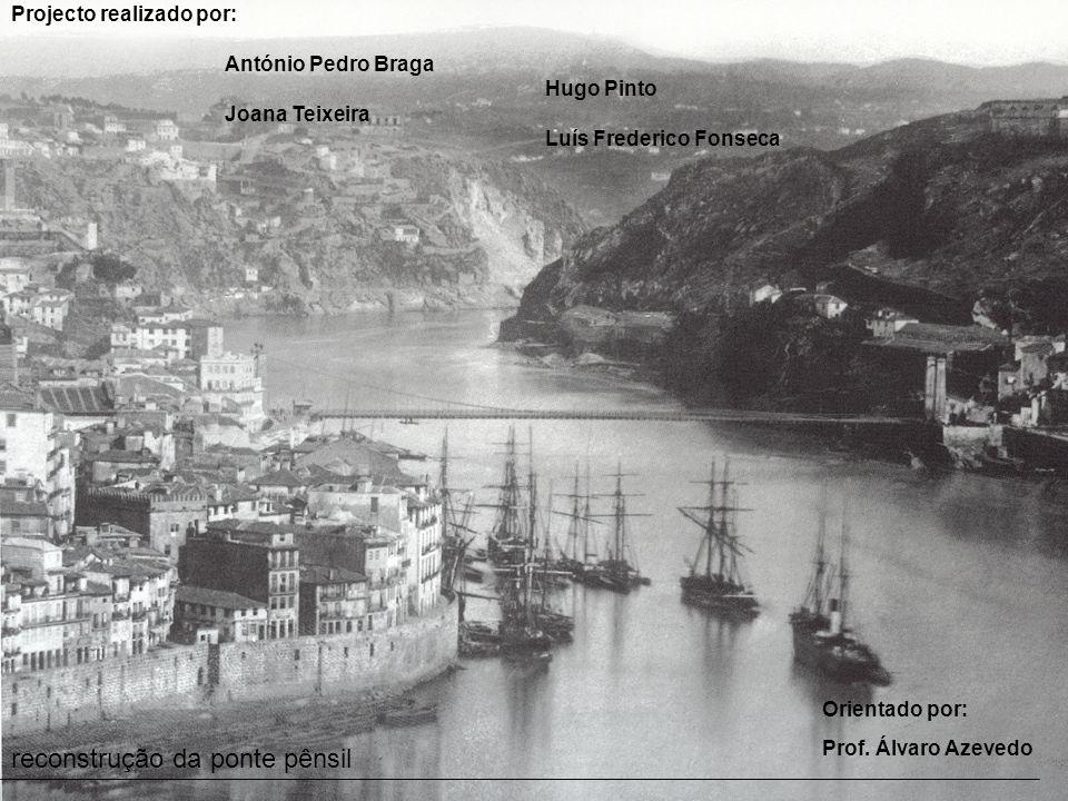 concepção reconstrução da ponte pênsil Projecto realizado por: António Pedro Braga Hugo Pinto Joana Teixeira Luís Frederico Fonseca Orientado por: Pro