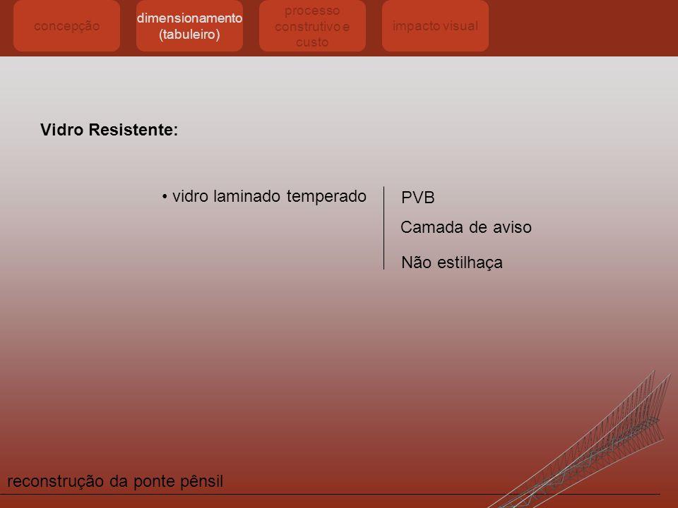 reconstrução da ponte pênsil concepção dimensionamento (tabuleiro) processo construtivo e custo impacto visual Vidro Resistente: vidro laminado temper