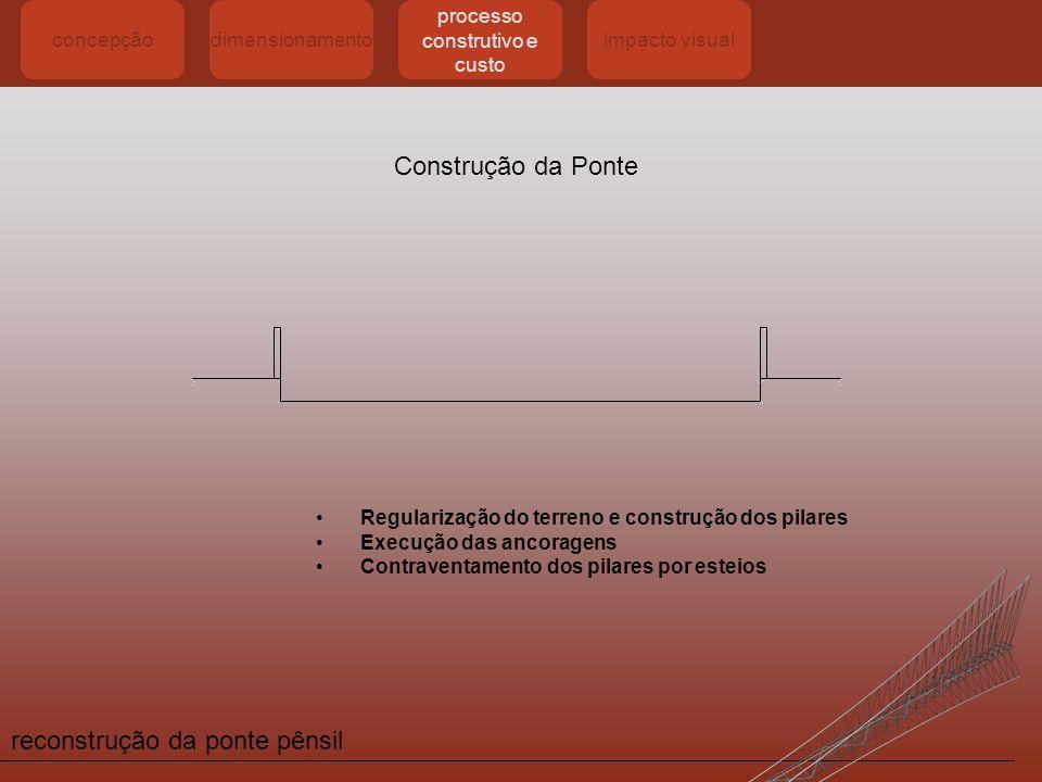 reconstrução da ponte pênsil concepçãodimensionamento processo construtivo e custo impacto visual Regularização do terreno e construção dos pilares Ex