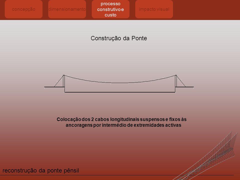 reconstrução da ponte pênsil concepçãodimensionamento processo construtivo e custo impacto visual Colocação dos 2 cabos longitudinais suspensos e fixo