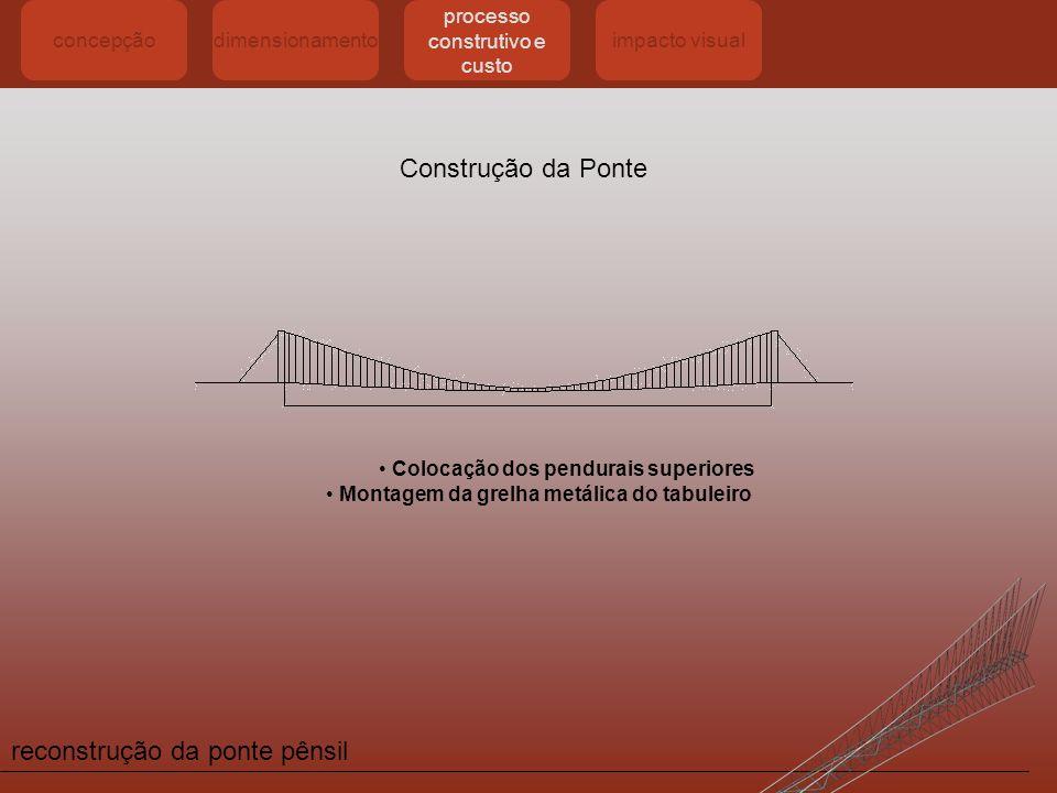 reconstrução da ponte pênsil concepçãodimensionamento processo construtivo e custo impacto visual Construção da Ponte Colocação dos pendurais superior