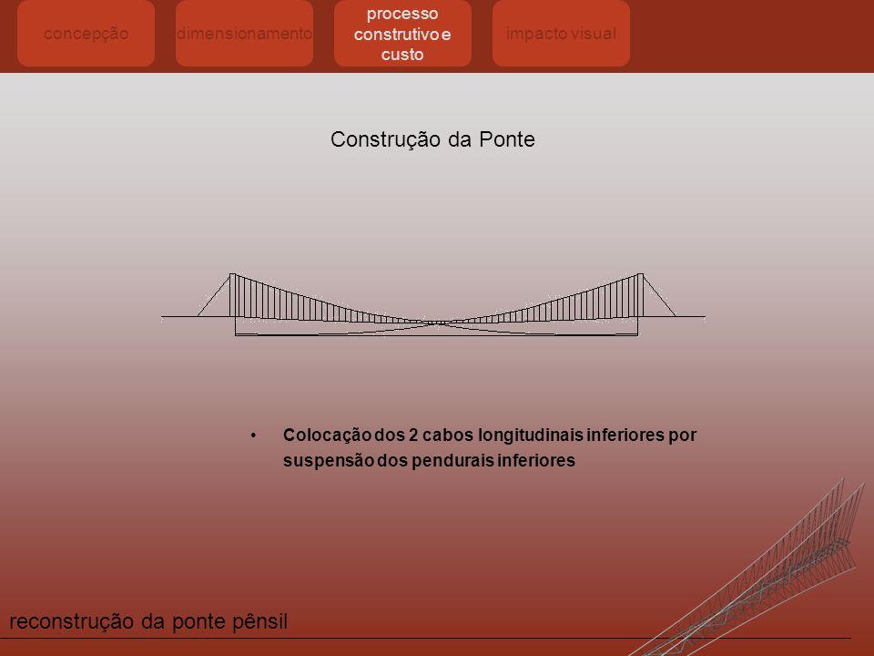 reconstrução da ponte pênsil concepçãodimensionamento processo construtivo e custo impacto visual Colocação dos 2 cabos longitudinais inferiores por s