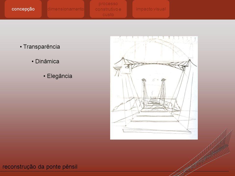 reconstrução da ponte pênsil concepção dimensionamento (tabuleiro) processo construtivo e custo impacto visual Solução obtida: σ admissível = 40 MPa (temperado) Painéis rectangulares de 2 x 2,5 (m 2 ) 4 camadas de 10mm cada camada de Mastique de silicone camadas intercalares de PVB camada superficial anti-derrapante e anti-desgaste e total = 100 mm