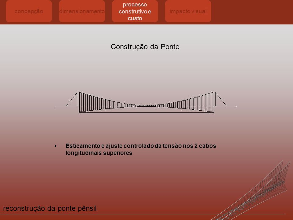 reconstrução da ponte pênsil concepçãodimensionamento processo construtivo e custo impacto visual Esticamento e ajuste controlado da tensão nos 2 cabo