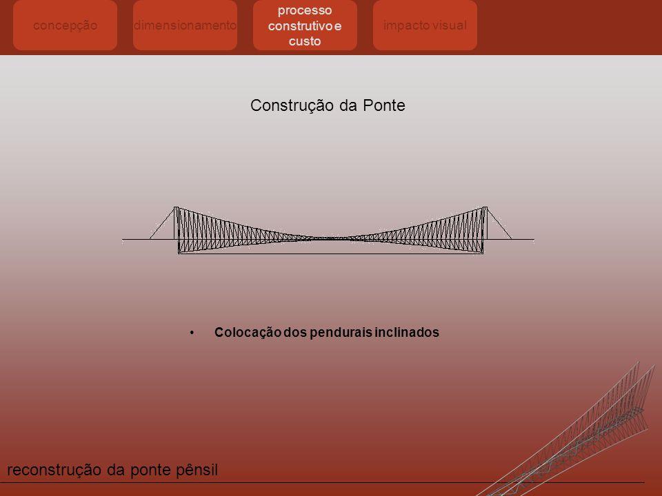 reconstrução da ponte pênsil concepçãodimensionamento processo construtivo e custo impacto visual Colocação dos pendurais inclinados Construção da Pon