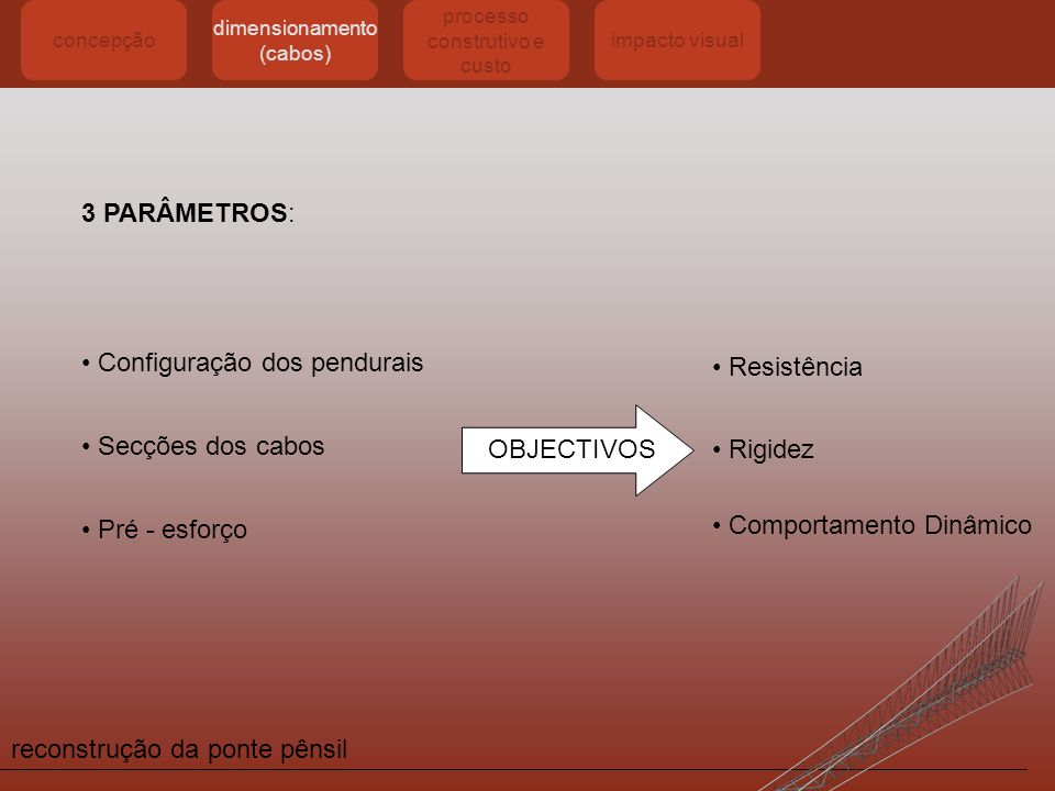 reconstrução da ponte pênsil concepção dimensionamento (cabos) processo construtivo e custo impacto visual 3 PARÂMETROS: Configuração dos pendurais Se
