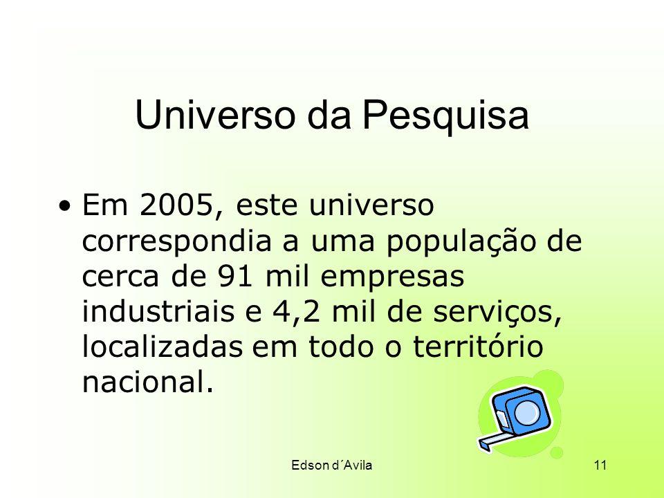 Edson d´Avila11 Universo da Pesquisa Em 2005, este universo correspondia a uma população de cerca de 91 mil empresas industriais e 4,2 mil de serviços