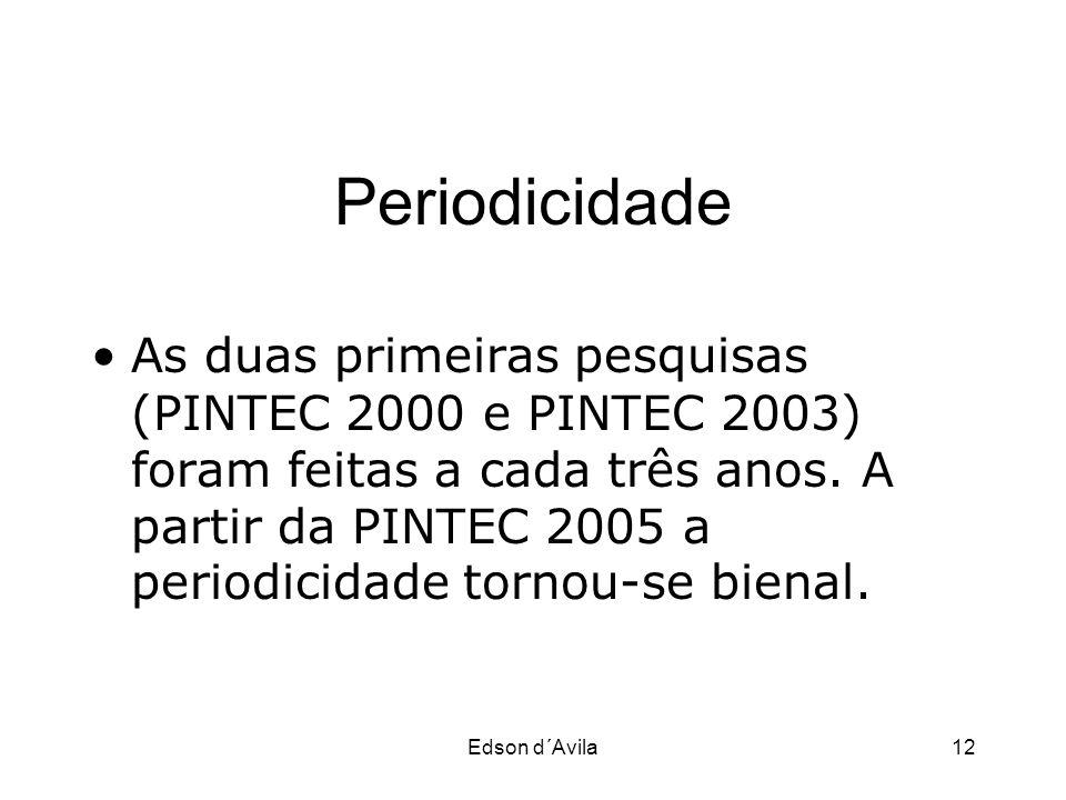 Edson d´Avila12 Periodicidade As duas primeiras pesquisas (PINTEC 2000 e PINTEC 2003) foram feitas a cada três anos. A partir da PINTEC 2005 a periodi