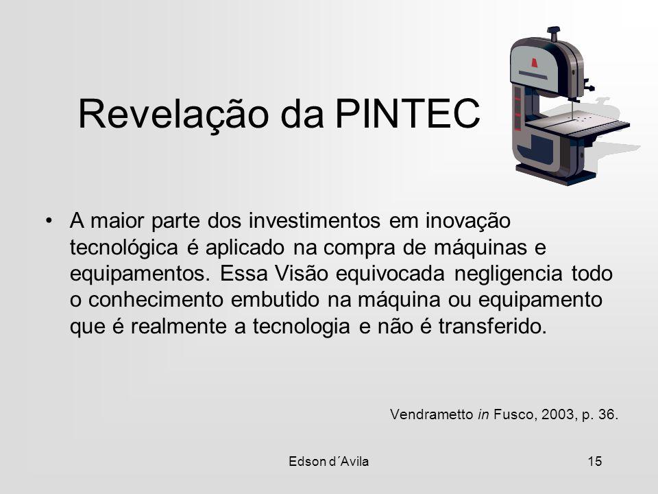 Edson d´Avila15 Revelação da PINTEC A maior parte dos investimentos em inovação tecnológica é aplicado na compra de máquinas e equipamentos. Essa Visã