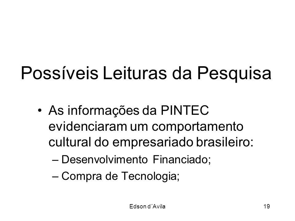 Edson d´Avila19 Possíveis Leituras da Pesquisa As informações da PINTEC evidenciaram um comportamento cultural do empresariado brasileiro: –Desenvolvi