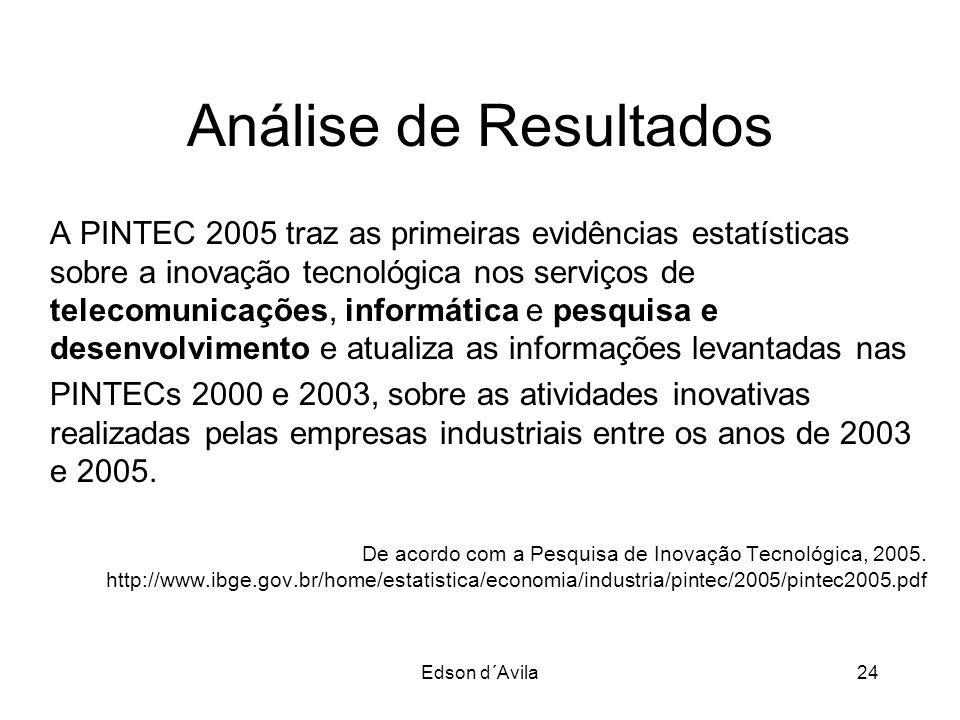 Edson d´Avila24 Análise de Resultados A PINTEC 2005 traz as primeiras evidências estatísticas sobre a inovação tecnológica nos serviços de telecomunic