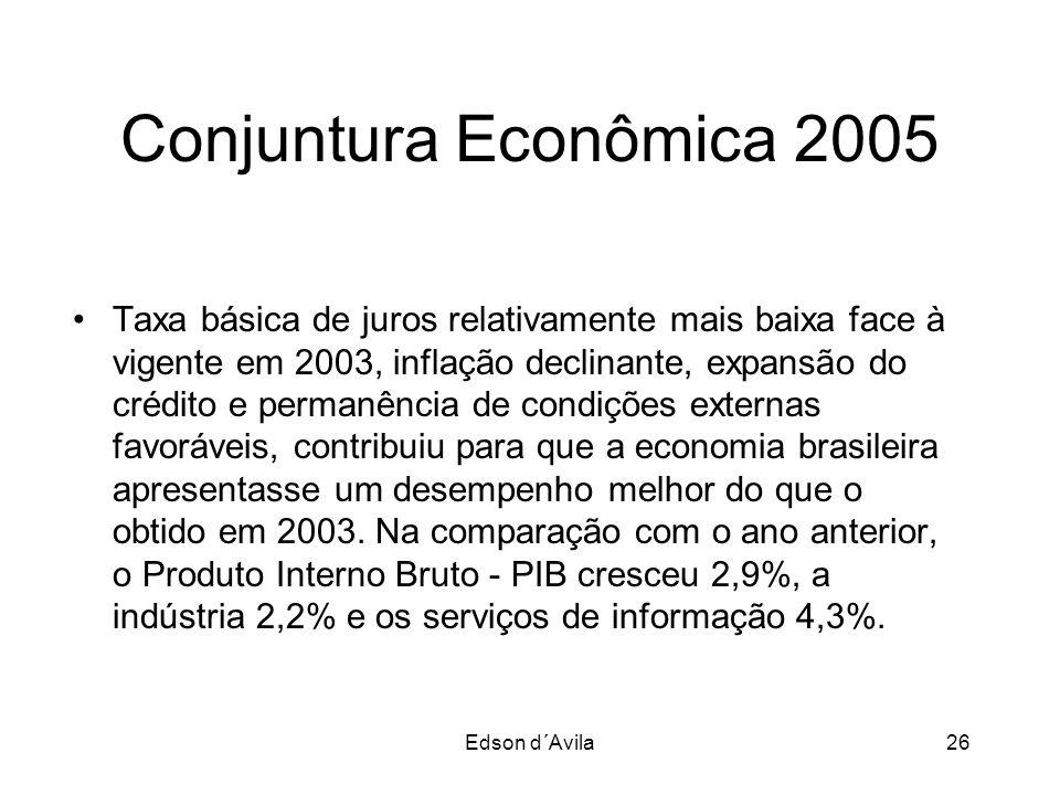 Edson d´Avila26 Conjuntura Econômica 2005 Taxa básica de juros relativamente mais baixa face à vigente em 2003, inflação declinante, expansão do crédi