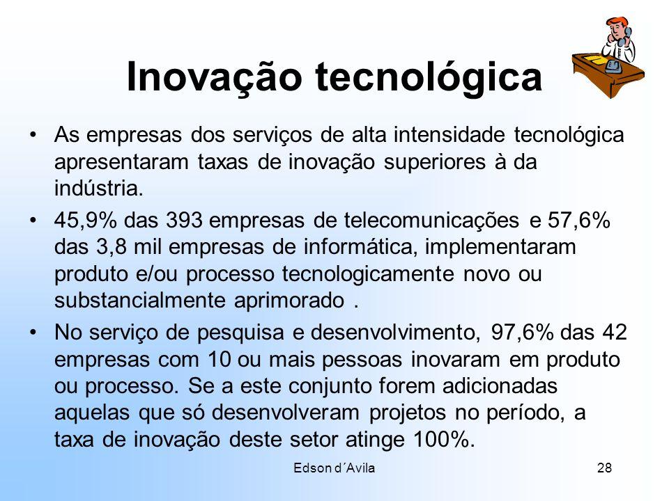 Edson d´Avila28 Inovação tecnológica As empresas dos serviços de alta intensidade tecnológica apresentaram taxas de inovação superiores à da indústria