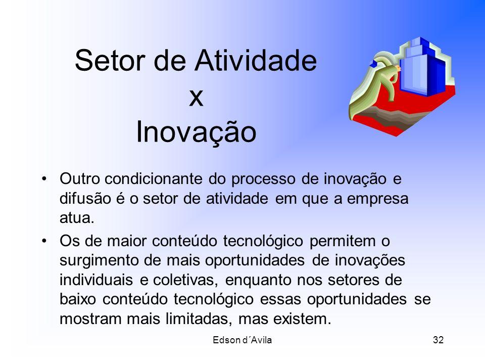 Edson d´Avila32 Setor de Atividade x Inovação Outro condicionante do processo de inovação e difusão é o setor de atividade em que a empresa atua. Os d