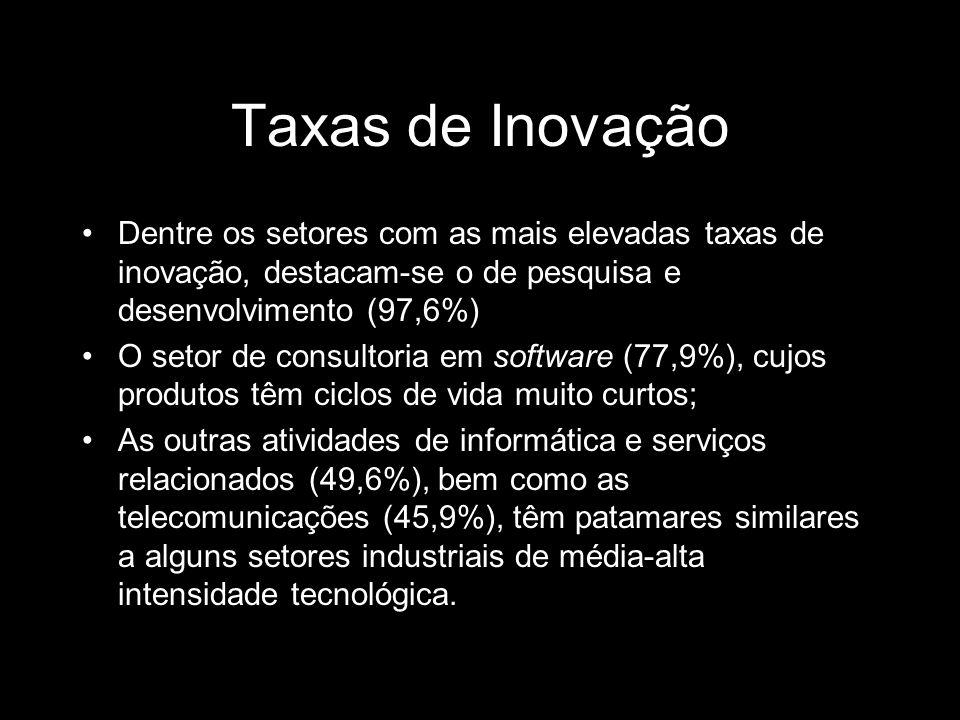 Edson d´Avila33 Taxas de Inovação Dentre os setores com as mais elevadas taxas de inovação, destacam-se o de pesquisa e desenvolvimento (97,6%) O seto