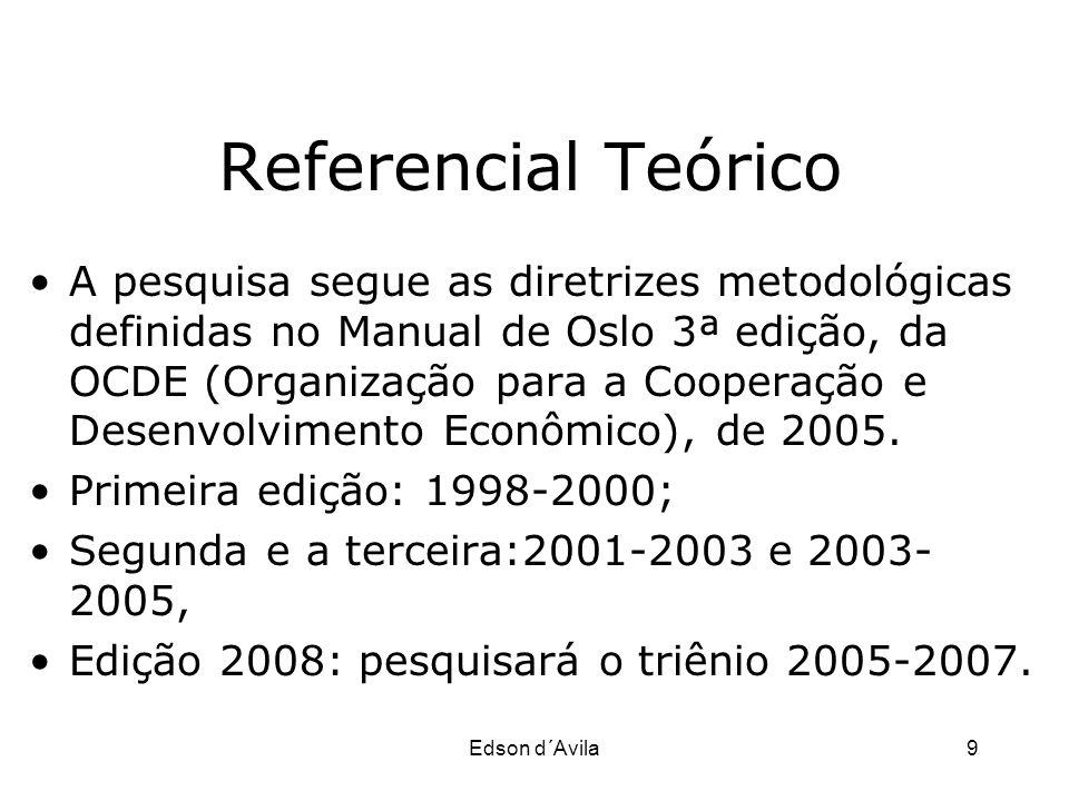 Edson d´Avila9 Referencial Teórico A pesquisa segue as diretrizes metodológicas definidas no Manual de Oslo 3ª edição, da OCDE (Organização para a Coo