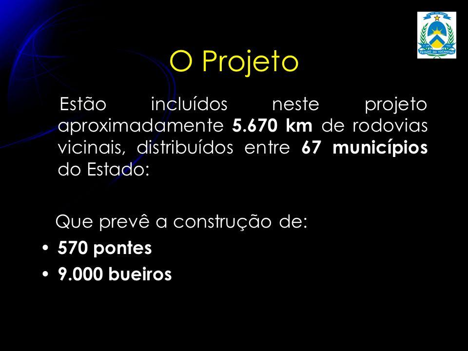 Valor Total do Projeto US$ 41.500.000,00