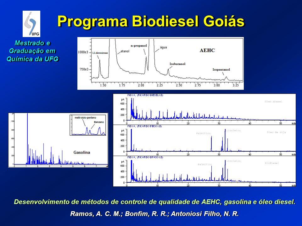 Programa Biodiesel Goiás Desenvolvimento de métodos de controle de qualidade de AEHC, gasolina e óleo diesel. Ramos, A. C. M.; Bonfim, R. R.; Antonios