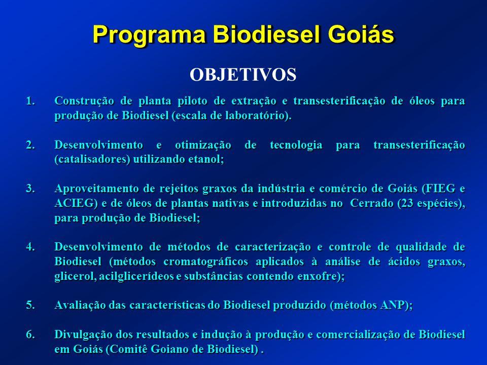 Programa Biodiesel Goiás 1.Construção de planta piloto de extração e transesterificação de óleos para produção de Biodiesel (escala de laboratório). 2