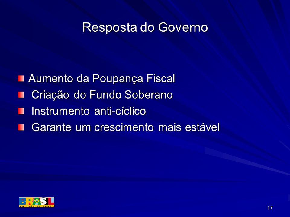 17 Resposta do Governo Aumento da Poupança Fiscal Criação do Fundo Soberano Criação do Fundo Soberano Instrumento anti-cíclico Instrumento anti-cíclic