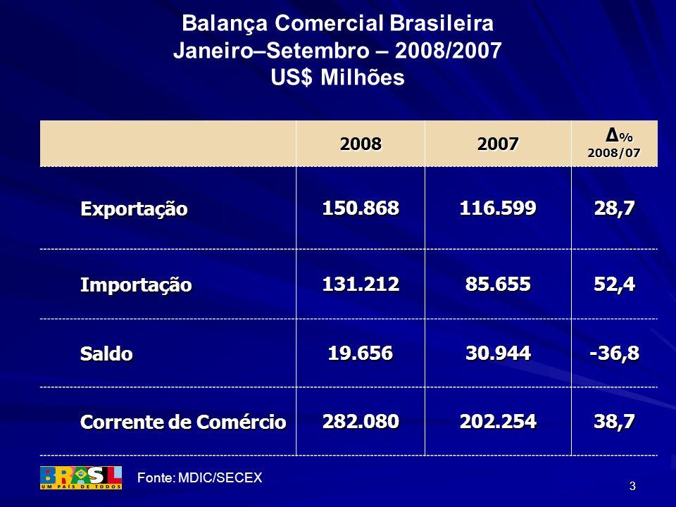 3 Balança Comercial Brasileira Janeiro–Setembro – 2008/2007 US$ Milhões 20082007 Δ % 2008/07 Δ % 2008/07 Exportação150.868116.59928,7 Importação131.21