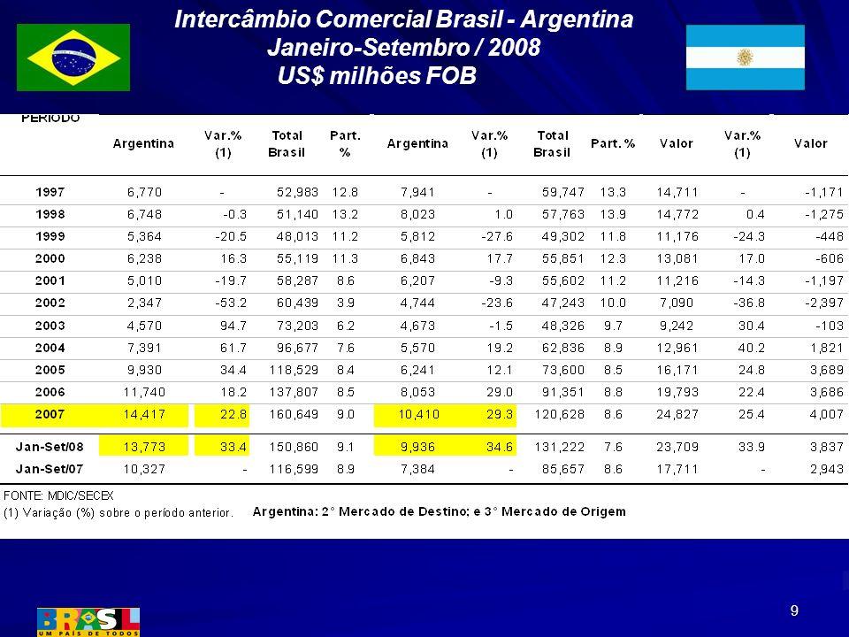 9 Intercâmbio Comercial Brasil - Argentina Janeiro-Setembro / 2008 US$ milhões FOB