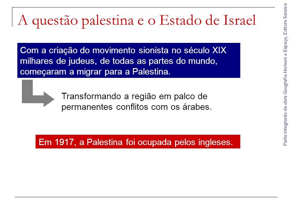 Parte integrante da obra Geografia Homem e Espaço, Editora Saraiva 1947 – A partilha da Palestina1948 – Estado de Israel Carlos Tadeu de Carvalho Gamba Fonte: Le Monde Diplomatique, 2005.