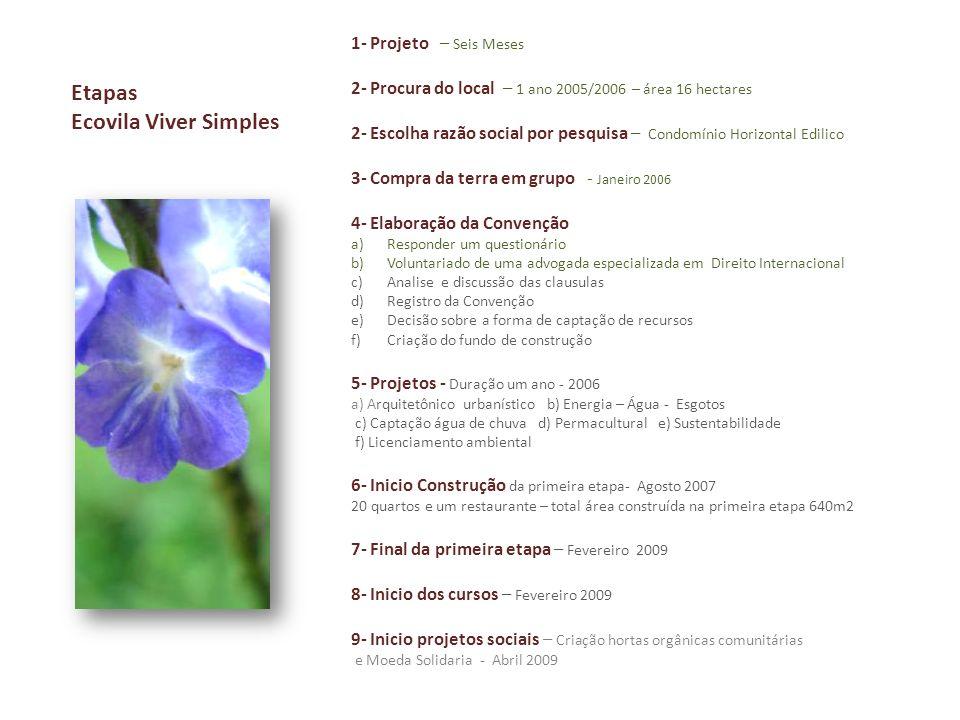 Etapas Ecovila Viver Simples 1- Projeto – Seis Meses 2- Procura do local – 1 ano 2005/2006 – área 16 hectares 2- Escolha razão social por pesquisa – C
