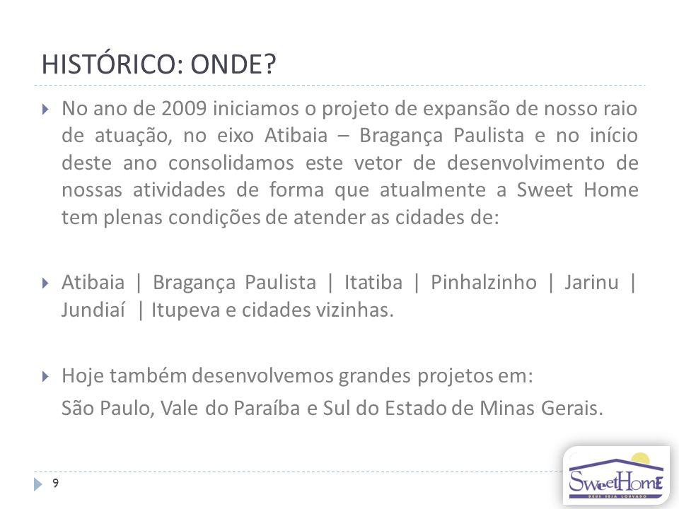 20 Jardim América – Bragança Paulista – 250 M²